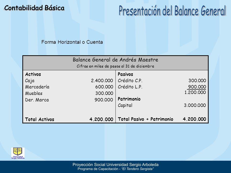 Forma Horizontal o Cuenta Balance General de Andrés Maestre Cifras en miles de pesos al 31 de diciembre Activos Caja 2.400.000 Mercadería 600.000 Muebles 300.000 Der.
