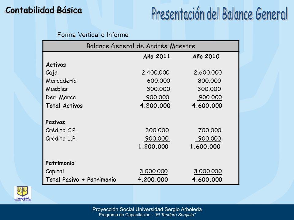 Forma Vertical o Informe Balance General de Andrés Maestre Año 2011 Año 2010 Activos Caja 2.400.000 2.600.000 Mercadería 600.000 800.000 Muebles 300.000 300.000 Der.