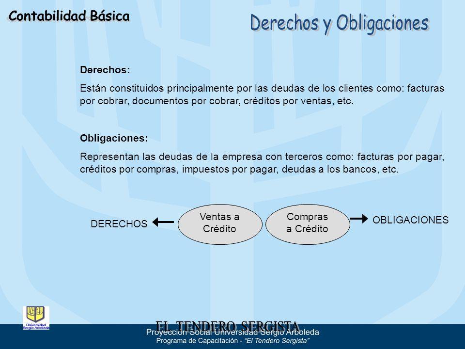 Balance General de Andrés Maestre Cifras en miles de pesos al 31 de diciembre Activos Caja 2.600.000 Mercadería 600.000 Muebles 300.000 Der.