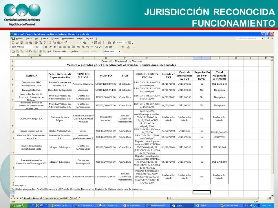 JURISDICCIÓN RECONOCIDA FUNCIONAMIENTO