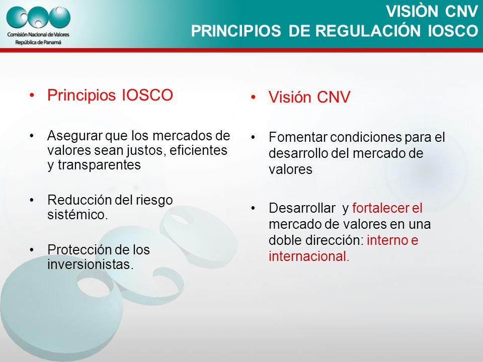 VISIÒN CNV PRINCIPIOS DE REGULACIÓN IOSCO Principios IOSCO Asegurar que los mercados de valores sean justos, eficientes y transparentes Reducción del