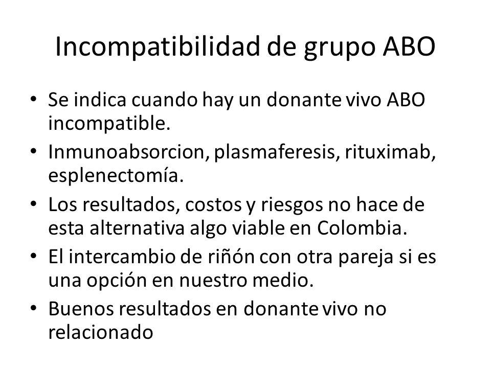 Incompatibilidad de grupo ABO Se indica cuando hay un donante vivo ABO incompatible. Inmunoabsorcion, plasmaferesis, rituximab, esplenectomía. Los res