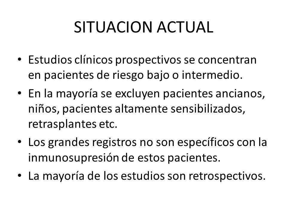 SITUACION ACTUAL Estudios clínicos prospectivos se concentran en pacientes de riesgo bajo o intermedio. En la mayoría se excluyen pacientes ancianos,