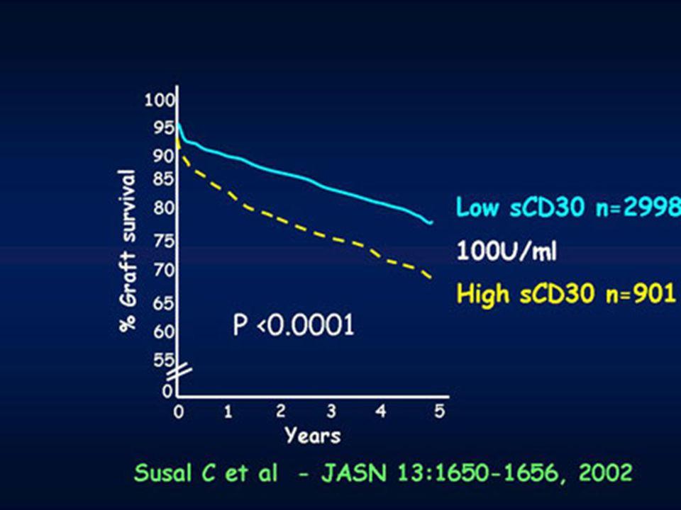 Incompatibilidad de grupo ABO Se indica cuando hay un donante vivo ABO incompatible.