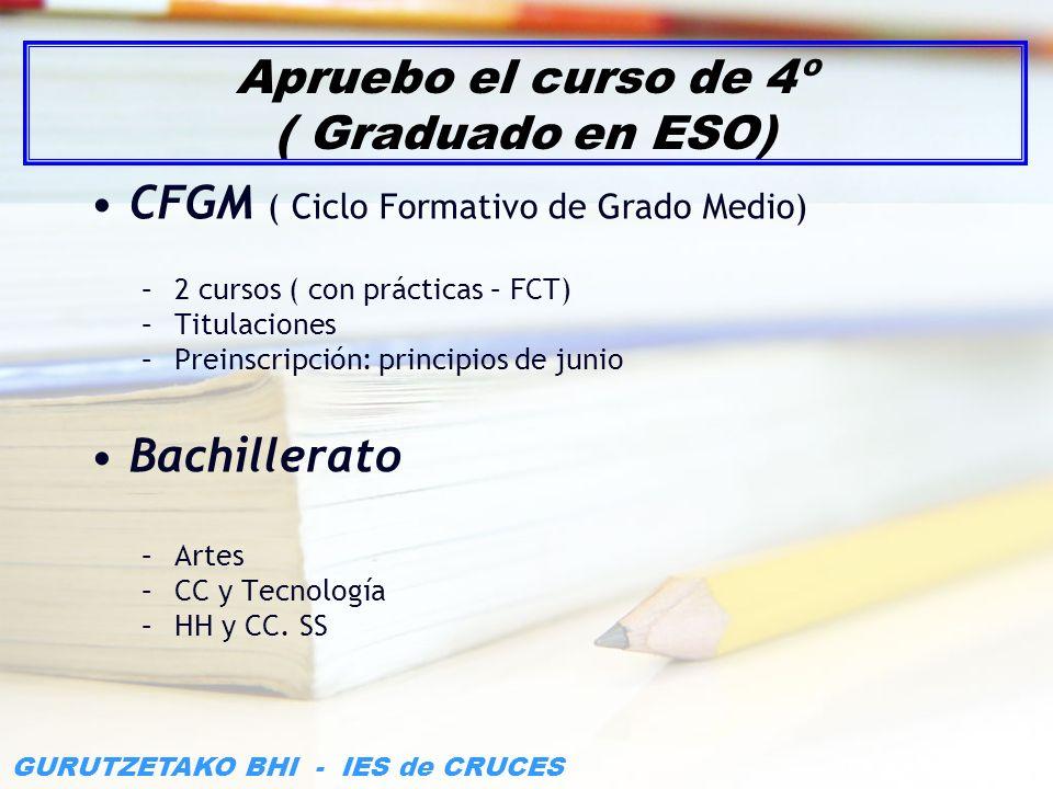 GURUTZETAKO BHI - IES de CRUCES Apruebo el curso de 4º ( Graduado en ESO) CFGM ( Ciclo Formativo de Grado Medio) –2 cursos ( con prácticas – FCT) –Tit