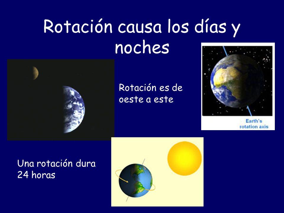 MOVIMIENTOS DE LA TIERRA 1. ROTACION = Cuando la Tierra gira en su eje. 2. REVOLUCION = Cuando la Tierra revuelve alrededor del sol. 3. PRECESSION = L