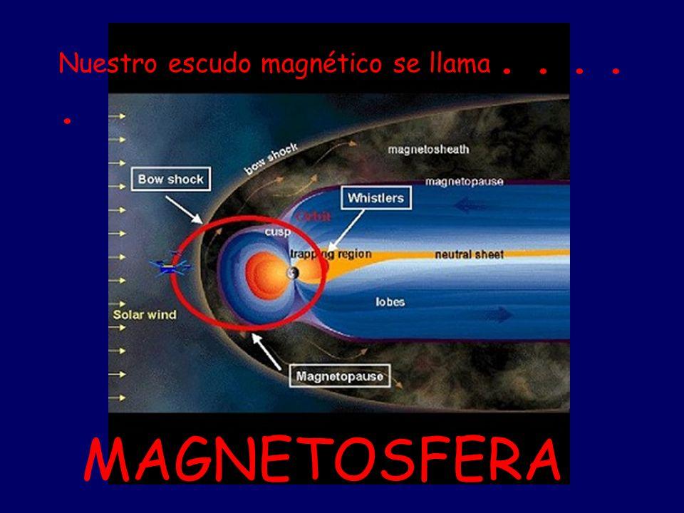 La Tierra Como Imán ¿Has usado una brújula? ¿A dónde apunta? Los Científicos teorizan que el fuente del Campo Magnético de la Tierra es su núcleo de F
