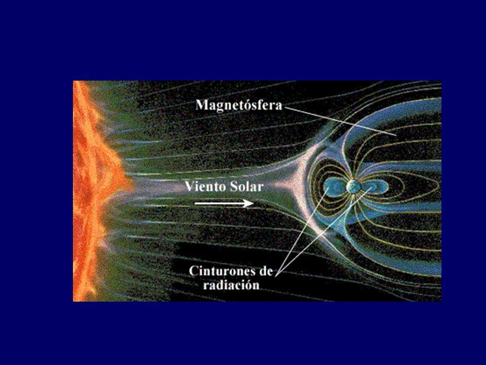 Nuestro escudo magnético se llama..... MAGNETOSFERA