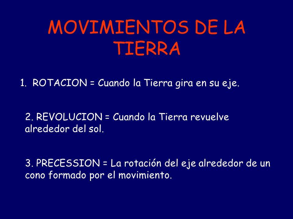 MOVIMIENTOS DE LA TIERRA 1.ROTACION = Cuando la Tierra gira en su eje.