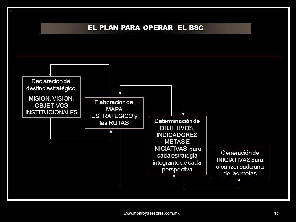 www.monroyasesores.com.mx13 EL PLAN PARA OPERAR EL BSC Declaración del destino estratégico: MISION, VISION, OBJETIVOS INSTITUCIONALES Elaboración del