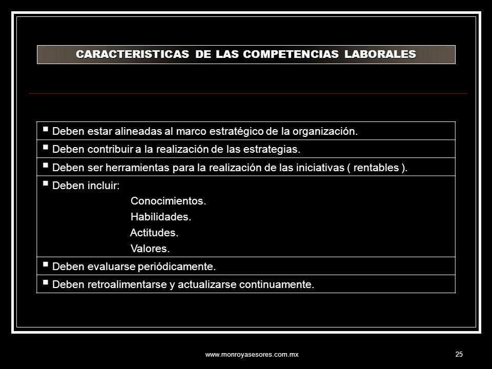 www.monroyasesores.com.mx25 CARACTERISTICAS DE LAS COMPETENCIAS LABORALES Deben estar alineadas al marco estratégico de la organización. Deben contrib