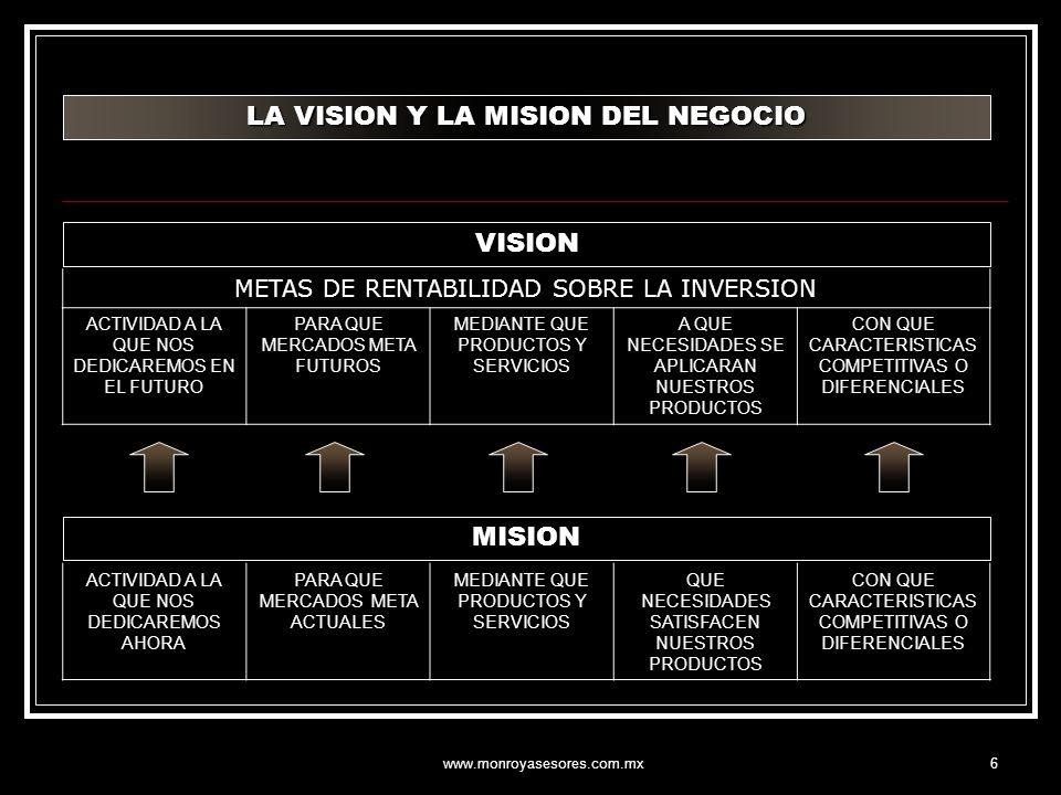 www.monroyasesores.com.mx6 VISION ACTIVIDAD A LA QUE NOS DEDICAREMOS EN EL FUTURO PARA QUE MERCADOS META FUTUROS MEDIANTE QUE PRODUCTOS Y SERVICIOS A