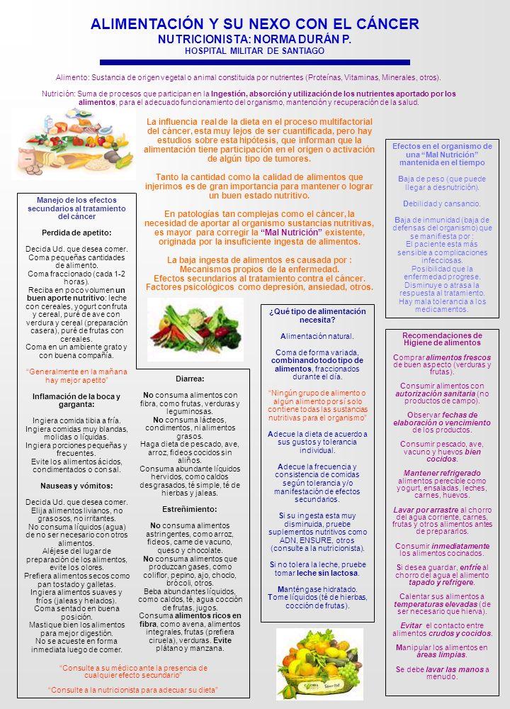 ALIMENTACIÓN Y SU NEXO CON EL CÁNCER NUTRICIONISTA: NORMA DURÁN P. HOSPITAL MILITAR DE SANTIAGO La influencia real de la dieta en el proceso multifact