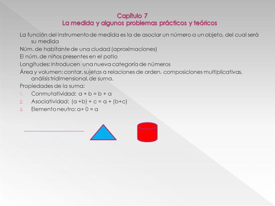 La función del instrumento de medida es la de asociar un número a un objeto, del cual será su medida Núm. de habitante de una ciudad (aproximaciones)