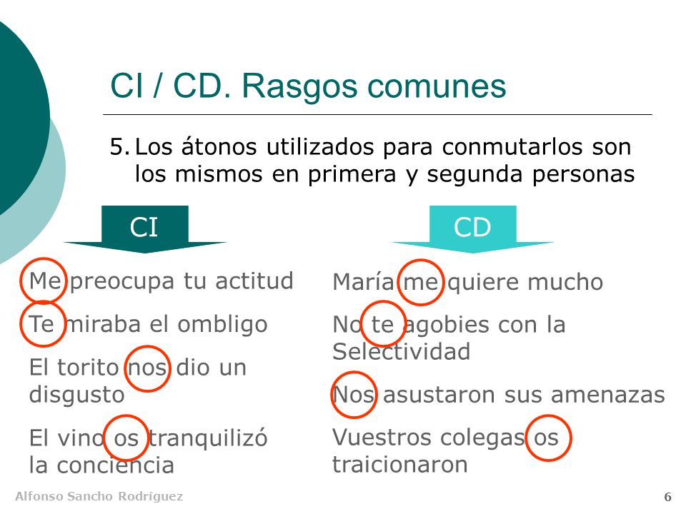 Alfonso Sancho Rodríguez 5 CI / CD. Rasgos comunes 4.Al anteponerlos o cuando se eluden, el ver- bo se incrementa con un pronombre átono María José pu