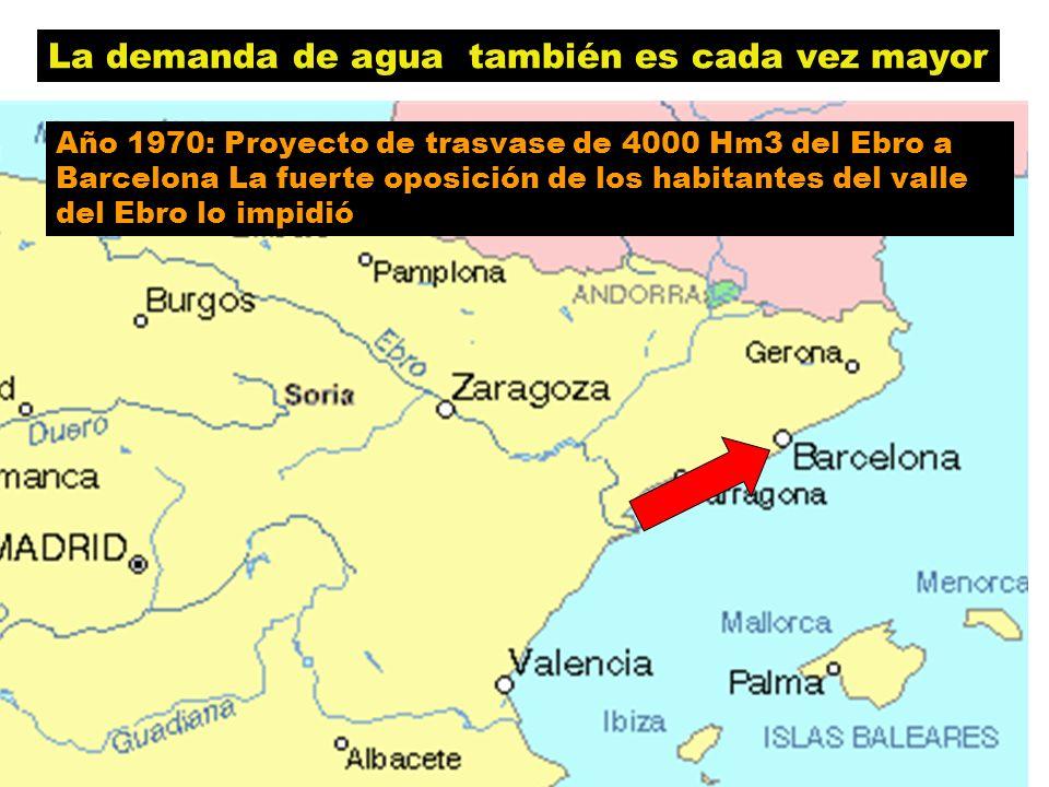 La demanda de agua también es cada vez mayor Año 1970: Proyecto de trasvase de 4000 Hm3 del Ebro a Barcelona La fuerte oposición de los habitantes del