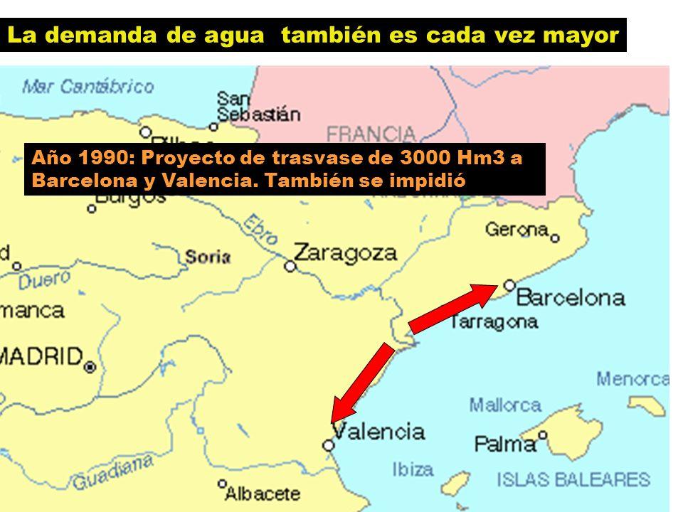 La demanda de agua también es cada vez mayor Año 1990: Proyecto de trasvase de 3000 Hm3 a Barcelona y Valencia. También se impidió