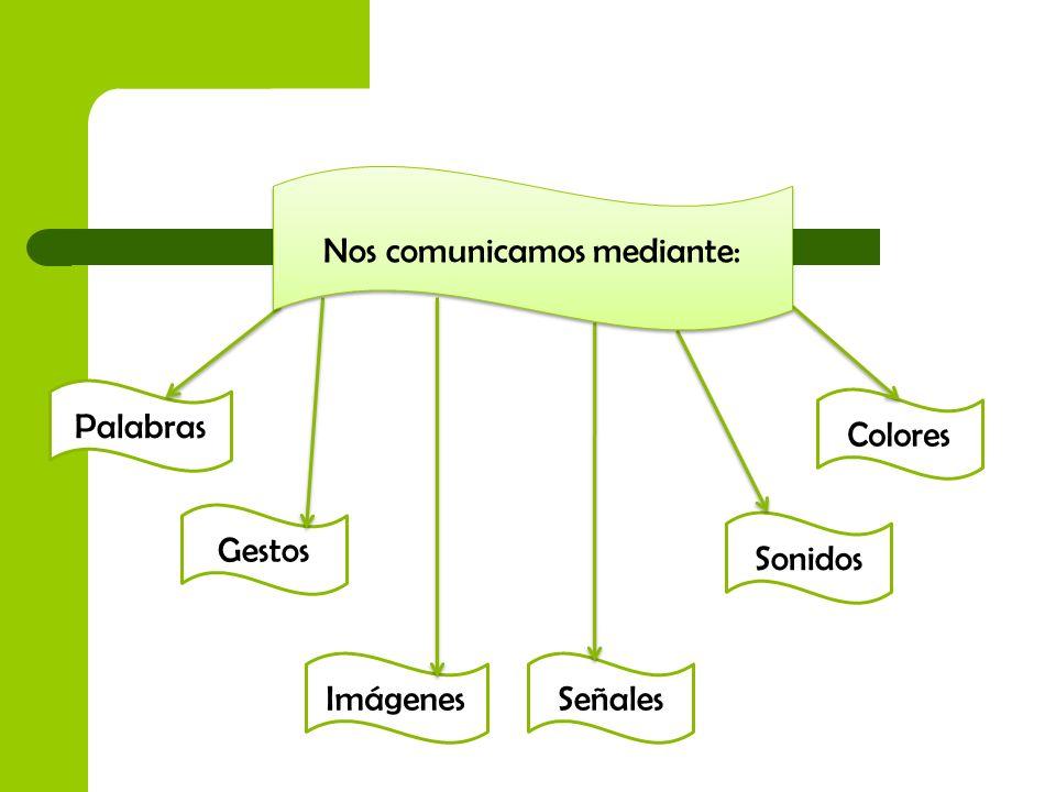 Palabras Gestos Señales Sonidos Colores Imágenes Nos comunicamos mediante: