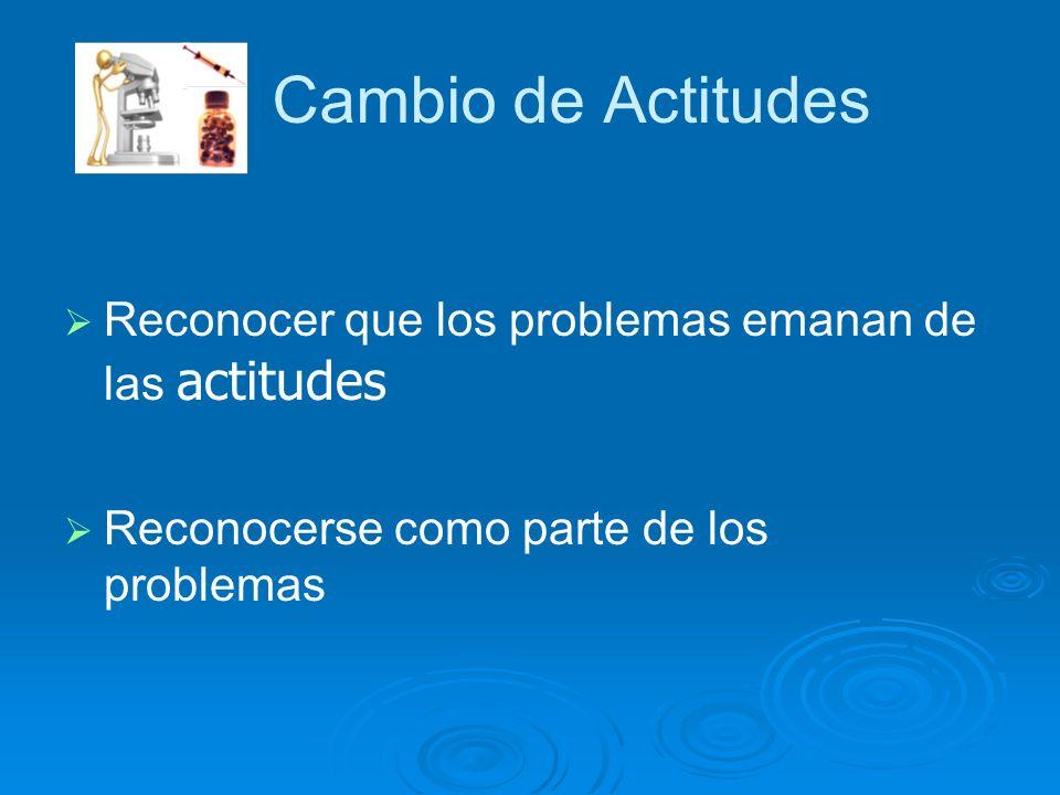 Cambio de Actitudes Reconocer que los problemas emanan de las actitudes Reconocerse como parte de los problemas