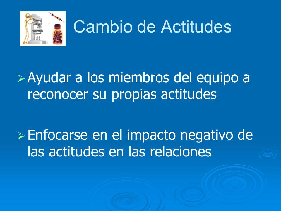 Ayudar a los miembros del equipo a reconocer su propias actitudes Enfocarse en el impacto negativo de las actitudes en las relaciones Cambio de Actitu