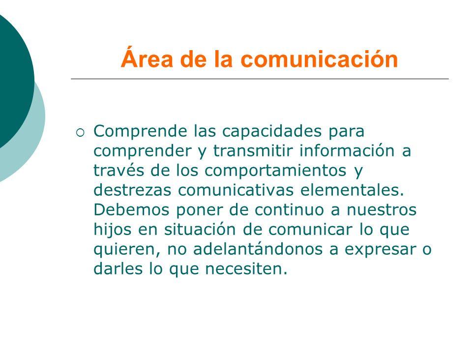 Área de la comunicación Comprende las capacidades para comprender y transmitir información a través de los comportamientos y destrezas comunicativas e