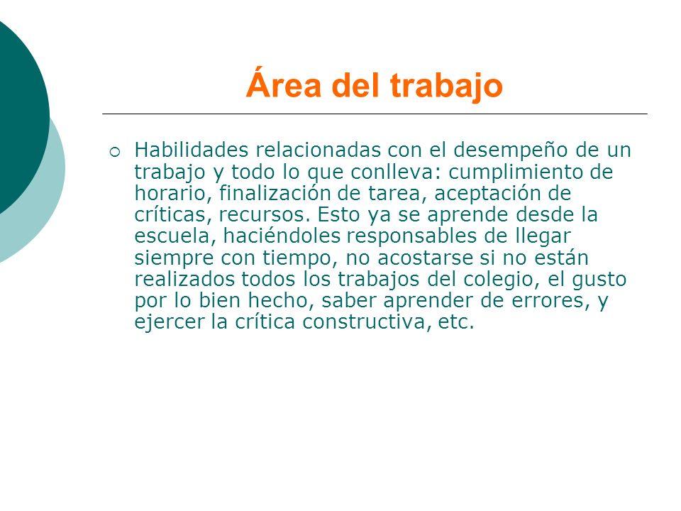 Área del trabajo Habilidades relacionadas con el desempeño de un trabajo y todo lo que conlleva: cumplimiento de horario, finalización de tarea, acept