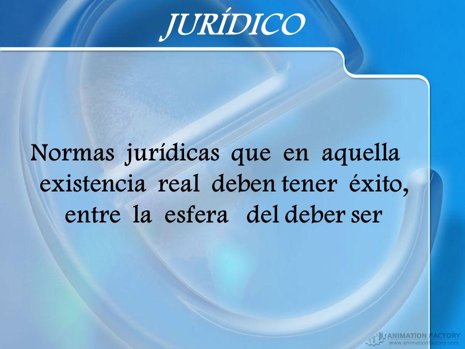 JURÍDICO Normas jurídicas que en aquella existencia real deben tener éxito, entre la esfera del deber ser