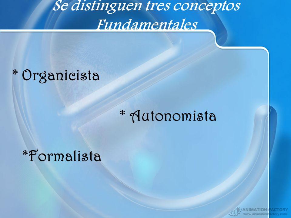 Se distinguen tres conceptos Fundamentales * Organicista * Autonomista *Formalista