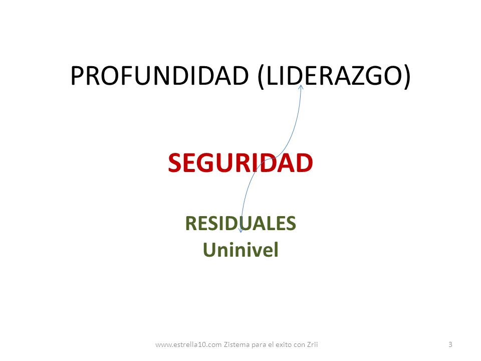 PROFUNDIDAD (LIDERAZGO) SEGURIDAD RESIDUALES Uninivel 3www.estrella10.com Zistema para el exito con Zrii