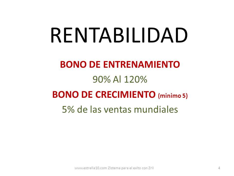 RENTABILIDAD BONO DE ENTRENAMIENTO 90% Al 120% BONO DE CRECIMIENTO (minimo 5) 5% de las ventas mundiales 4www.estrella10.com Zistema para el exito con