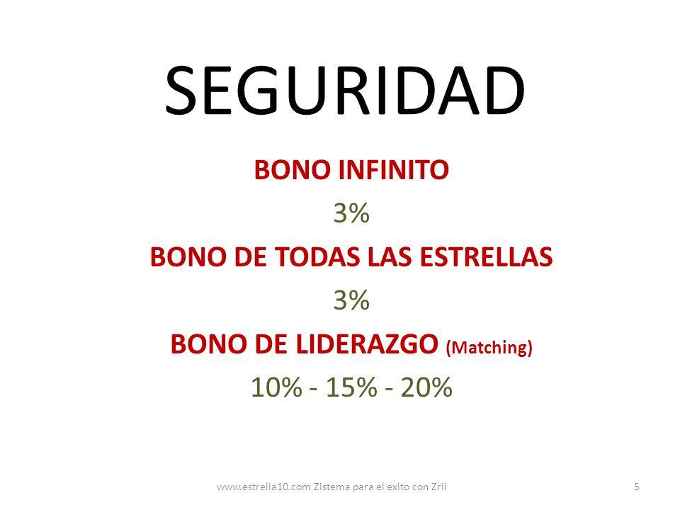 SEGURIDAD BONO INFINITO 3% BONO DE TODAS LAS ESTRELLAS 3% BONO DE LIDERAZGO (Matching) 10% - 15% - 20% 5www.estrella10.com Zistema para el exito con Z