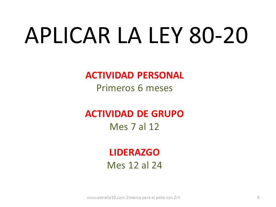 APLICAR LA LEY 80-20 ACTIVIDAD PERSONAL Primeros 6 meses ACTIVIDAD DE GRUPO Mes 7 al 12 LIDERAZGO Mes 12 al 24 9www.estrella10.com Zistema para el exi