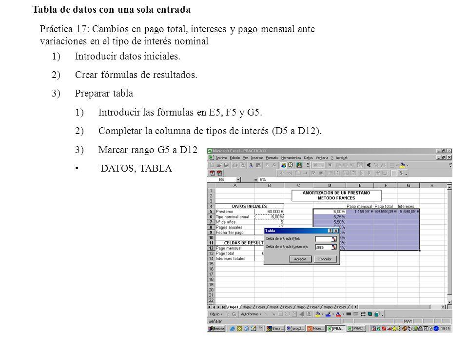 Tabla de datos con una sola entrada Práctica 17: Cambios en pago total, intereses y pago mensual ante variaciones en el tipo de interés nominal 1)Intr