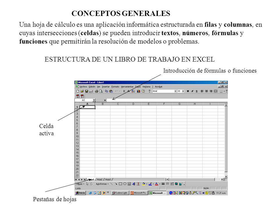 CONCEPTOS GENERALES Una hoja de cálculo es una aplicación informática estructurada en filas y columnas, en cuyas intersecciones (celdas) se pueden int