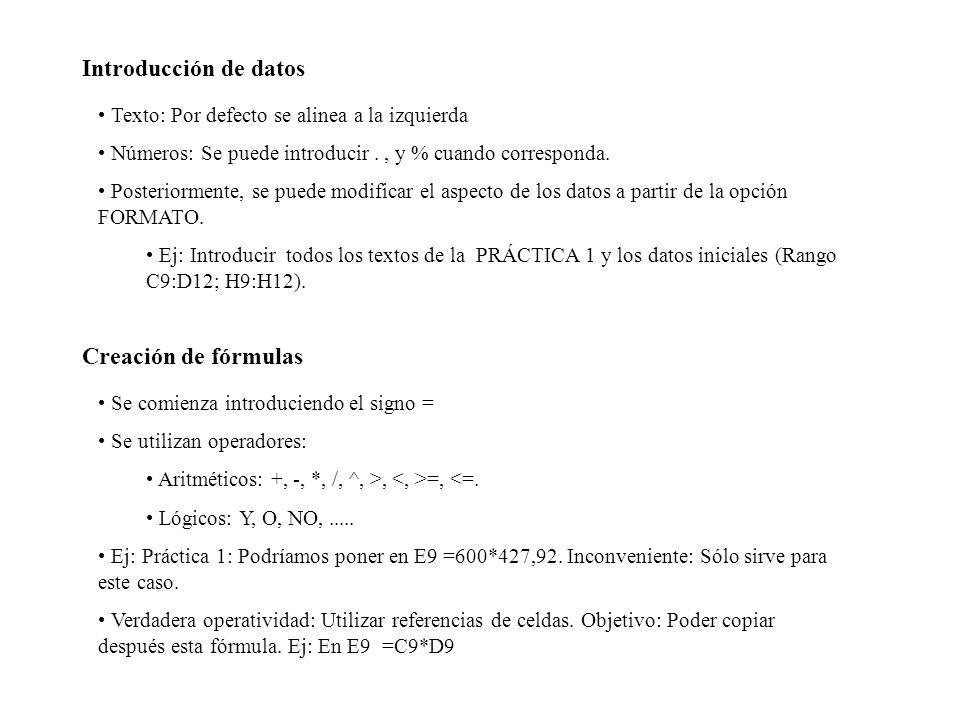 Introducción de datos Texto: Por defecto se alinea a la izquierda Números: Se puede introducir., y % cuando corresponda. Posteriormente, se puede modi
