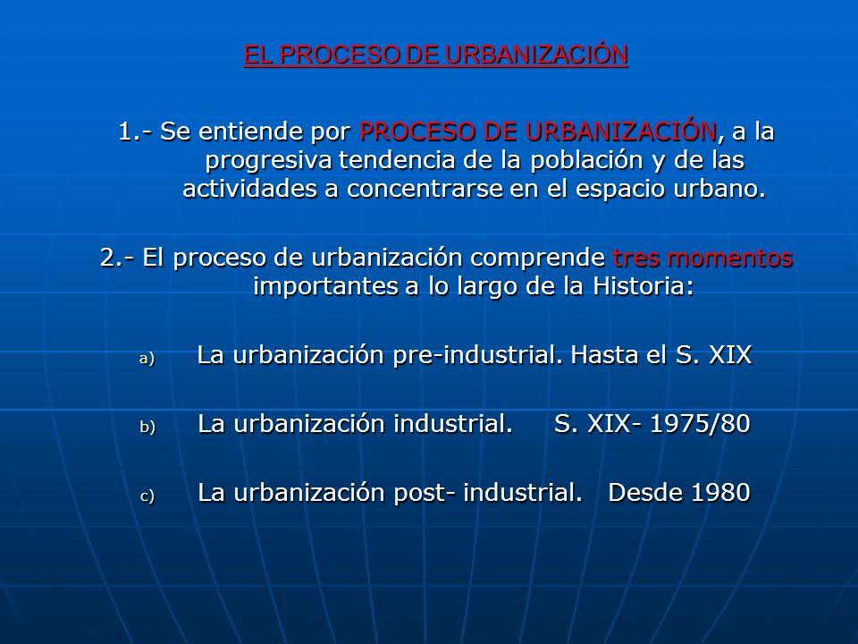 EL PROCESO DE URBANIZACIÓN 1.- Se entiende por PROCESO DE URBANIZACIÓN, a la progresiva tendencia de la población y de las actividades a concentrarse