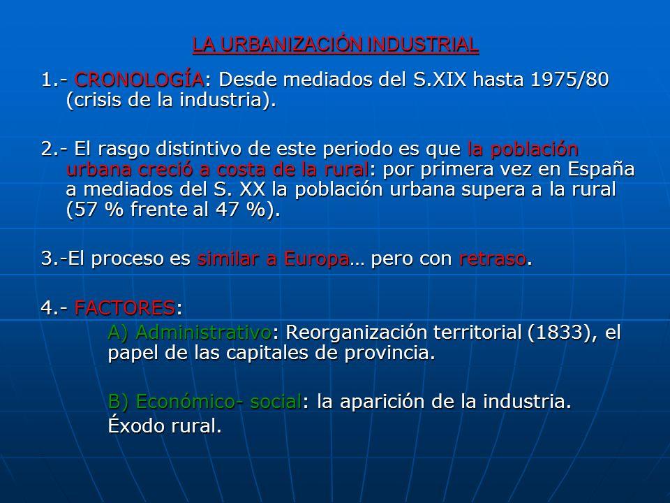 LA URBANIZACIÓN INDUSTRIAL 1.- CRONOLOGÍA: Desde mediados del S.XIX hasta 1975/80 (crisis de la industria). 2.- El rasgo distintivo de este periodo es