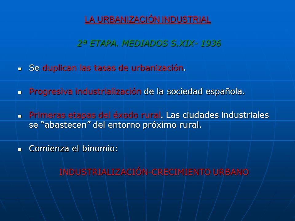 LA URBANIZACIÓN INDUSTRIAL 2ª ETAPA. MEDIADOS S.XIX- 1936 Se duplican las tasas de urbanización. Se duplican las tasas de urbanización. Progresiva ind