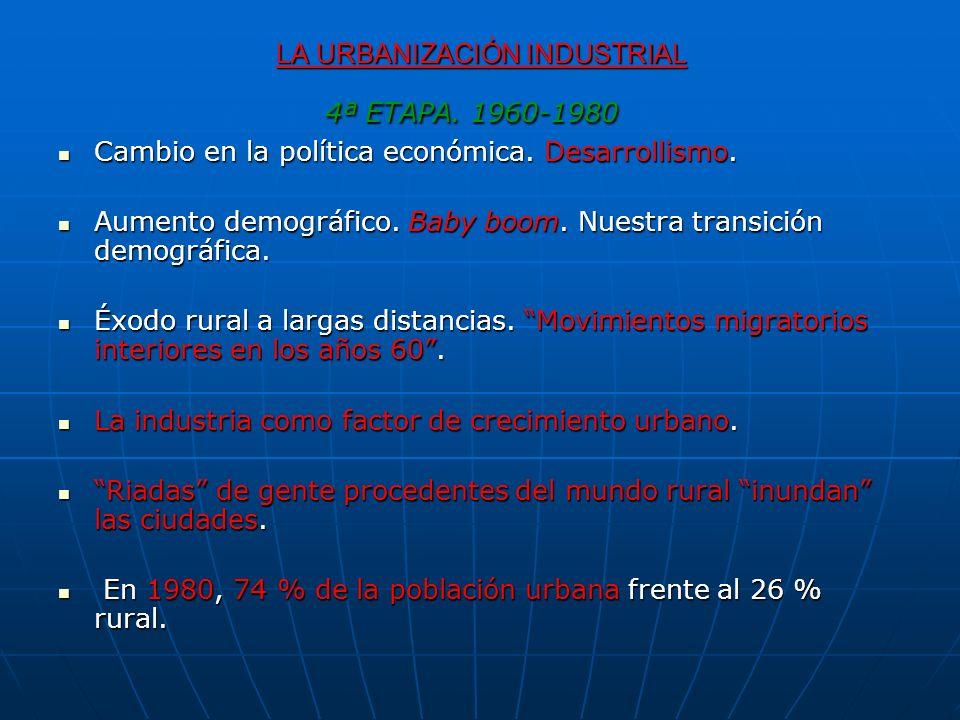 LA URBANIZACIÓN INDUSTRIAL 4ª ETAPA. 1960-1980 4ª ETAPA. 1960-1980 Cambio en la política económica. Desarrollismo. Cambio en la política económica. De