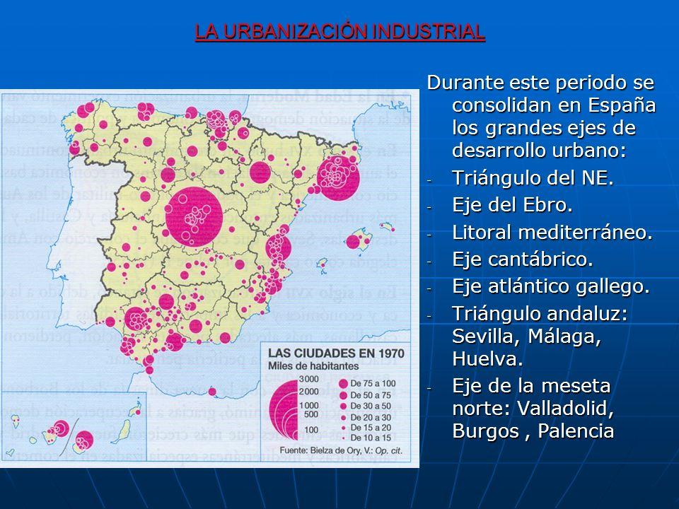 LA URBANIZACIÓN INDUSTRIAL Durante este periodo se consolidan en España los grandes ejes de desarrollo urbano: - Triángulo del NE. - Eje del Ebro. - L