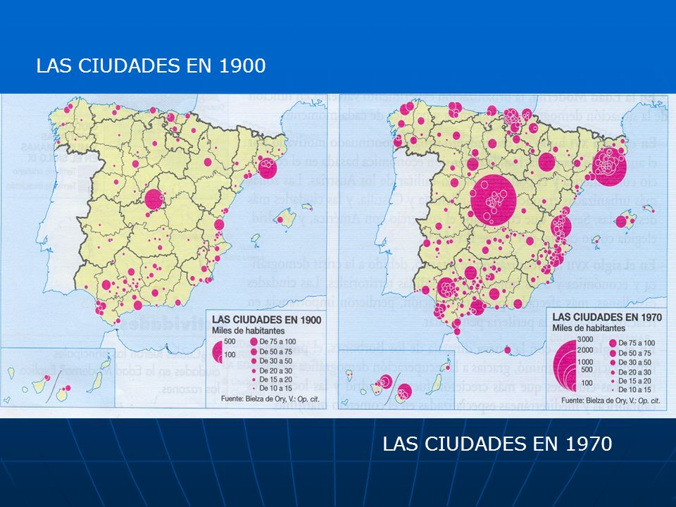LAS CIUDADES EN 1900 LAS CIUDADES EN 1970