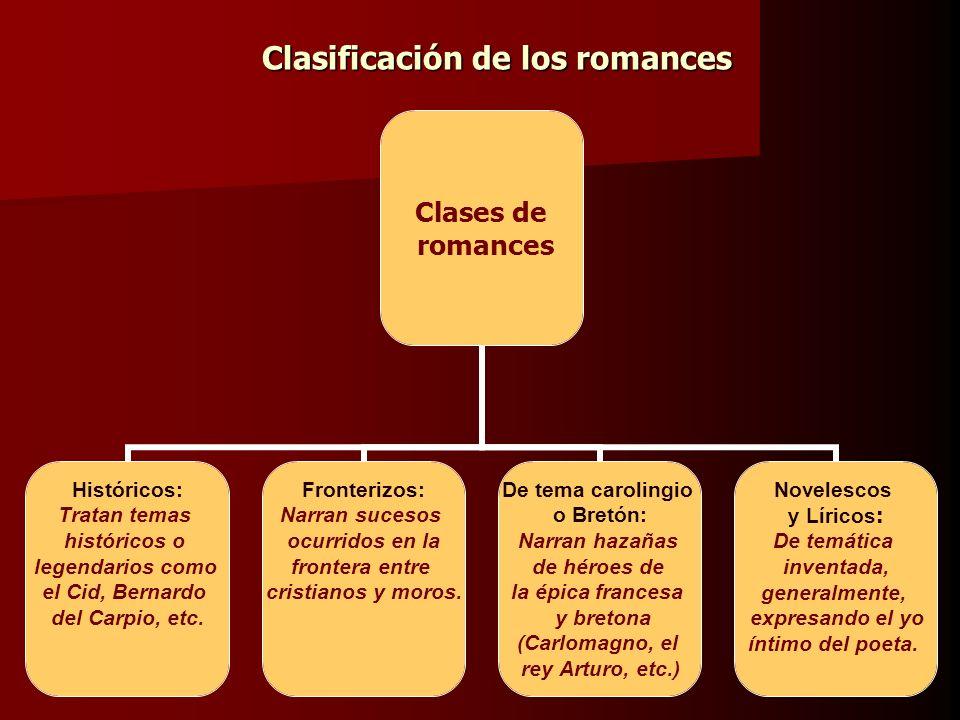 Clasificación de los romances Clases de romances Históricos: Tratan temas históricos o legendarios como el Cid, Bernardo del Carpio, etc. Fronterizos: