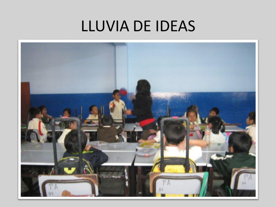 LLUVIA DE IDEAS
