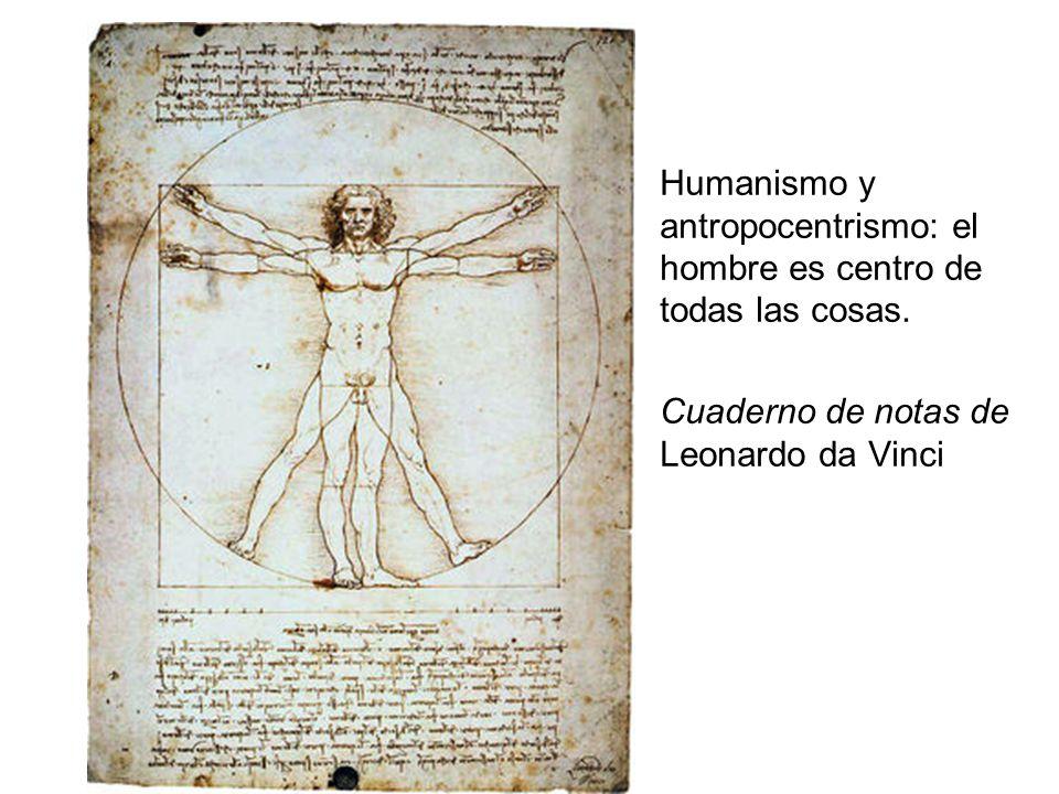 Humanismo y antropocentrismo: el hombre es centro de todas las cosas. Cuaderno de notas de Leonardo da Vinci