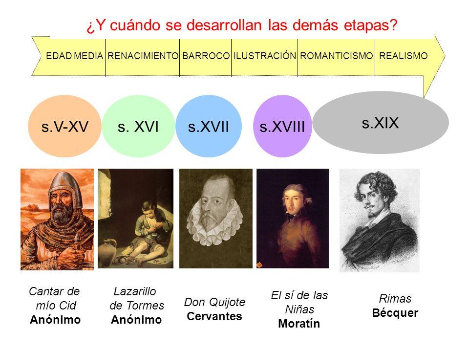 La estructura de El Quijote El Quijote se divide en dos volúmenes.