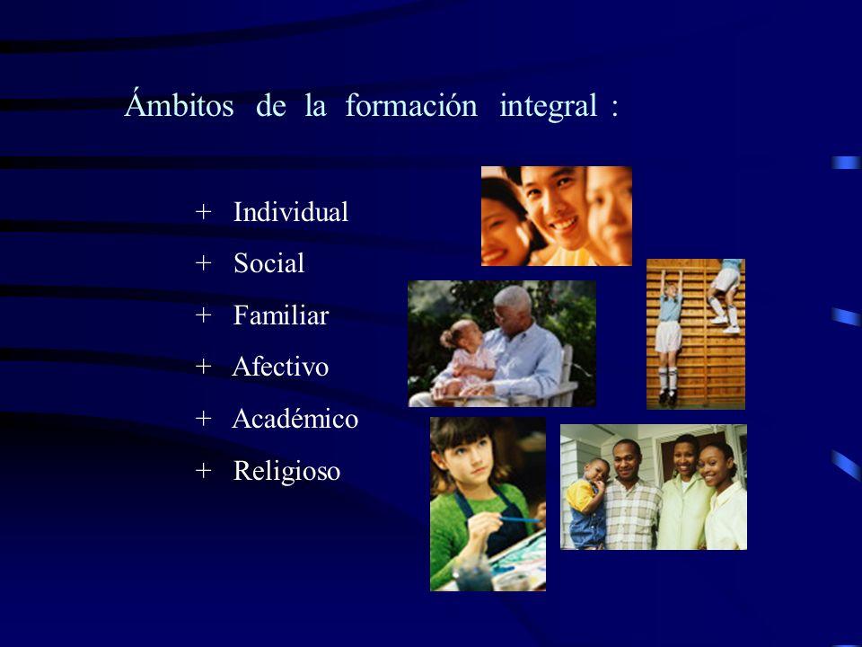 Ámbitos de la formación integral : + Individual + Social + Familiar + Afectivo + Académico + Religioso