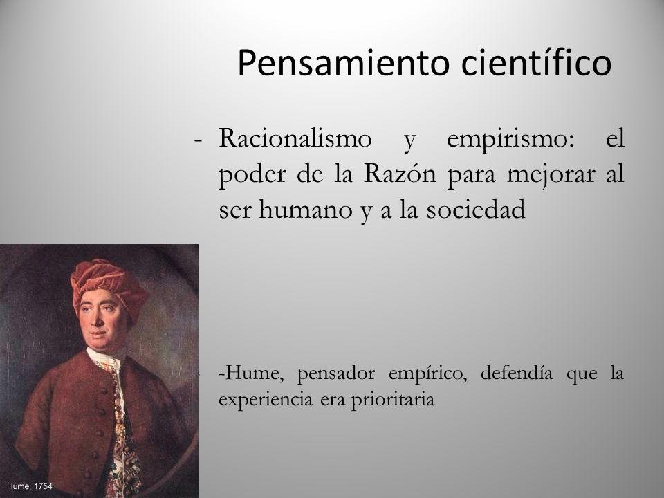 Pensamiento científico -Racionalismo y empirismo: el poder de la Razón para mejorar al ser humano y a la sociedad --Hume, pensador empírico, defendía