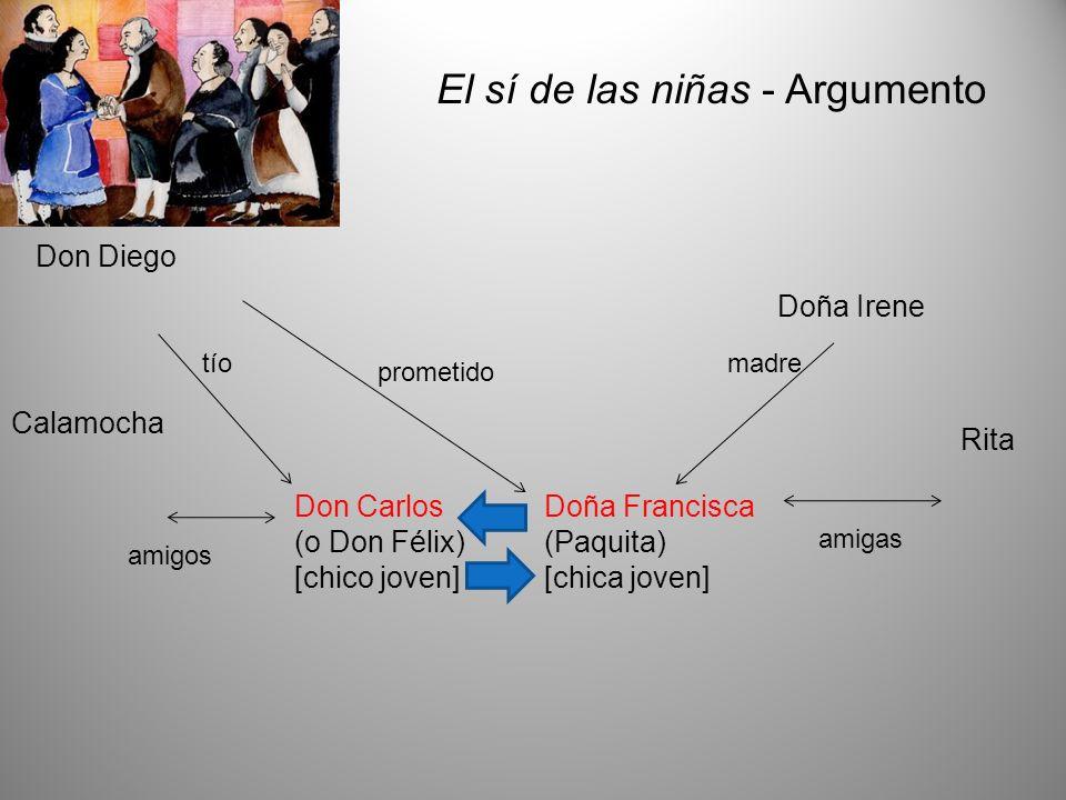 El sí de las niñas - Argumento Doña Francisca (Paquita) [chica joven] Doña Irene Rita amigas madre Don Carlos (o Don Félix) [chico joven] amigos tío D