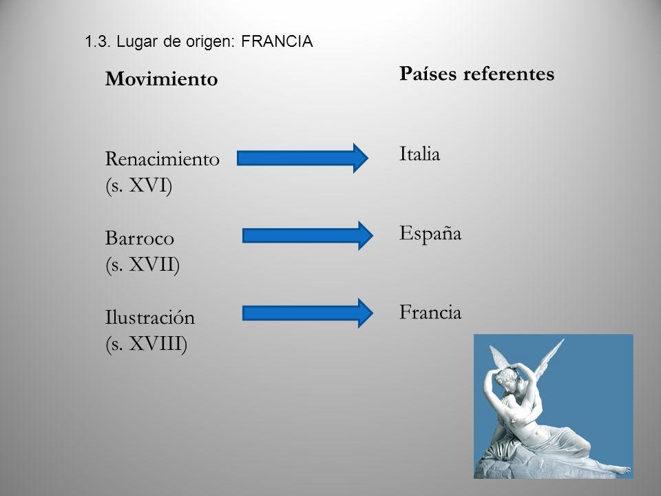 Movimiento Renacimiento (s. XVI) Barroco (s. XVII) Ilustración (s. XVIII) Países referentes Italia España Francia 1.3. Lugar de origen: FRANCIA