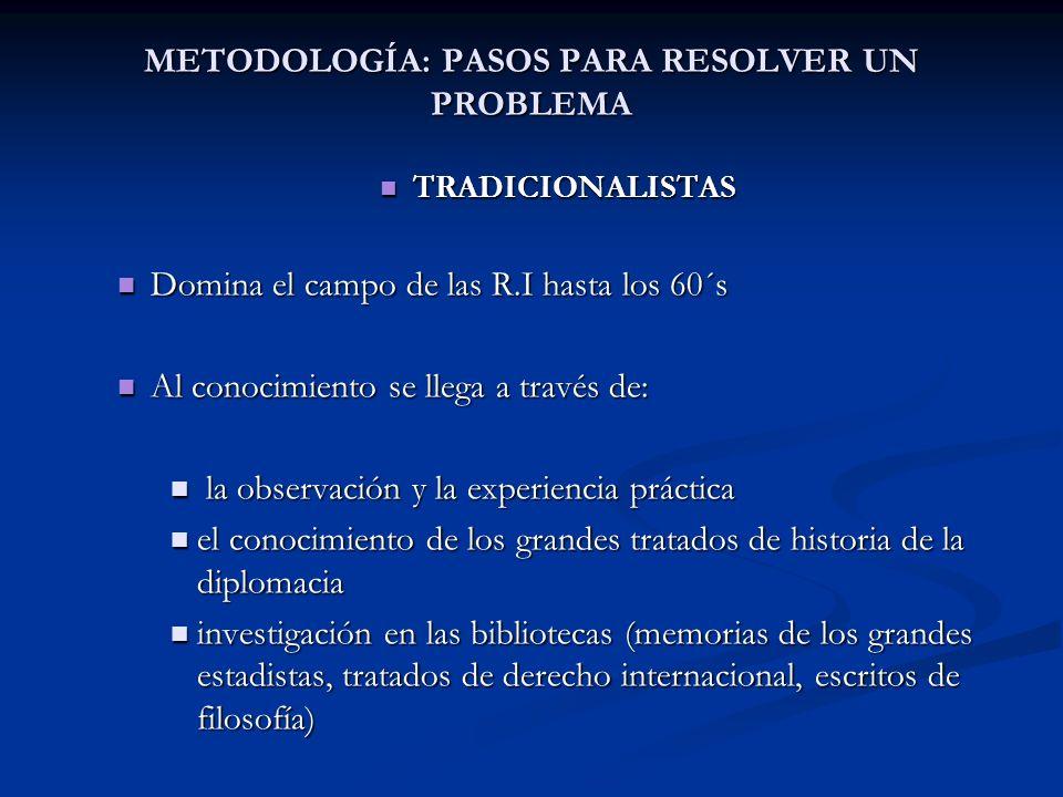 METODOLOGÍA: PASOS PARA RESOLVER UN PROBLEMA TRADICIONALISTAS TRADICIONALISTAS Domina el campo de las R.I hasta los 60´s Domina el campo de las R.I ha